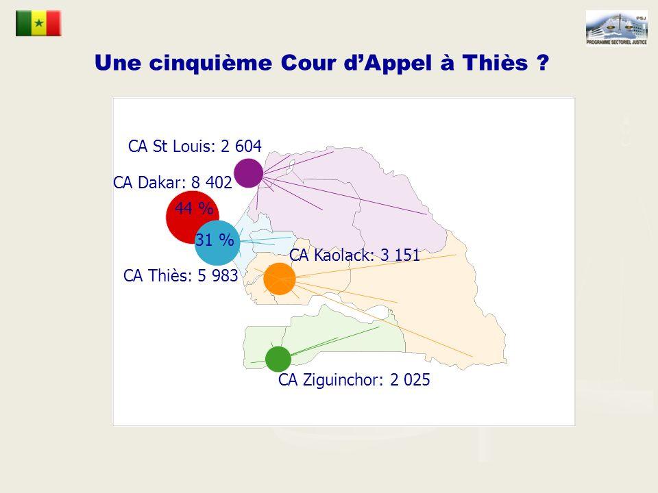 Une cinquième Cour d'Appel à Thiès