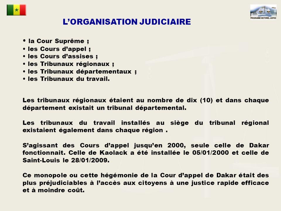 L'ORGANISATION JUDICIAIRE