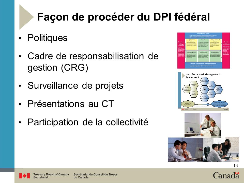 Façon de procéder du DPI fédéral