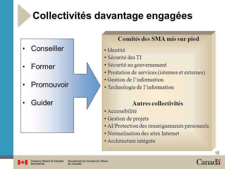 Collectivités davantage engagées