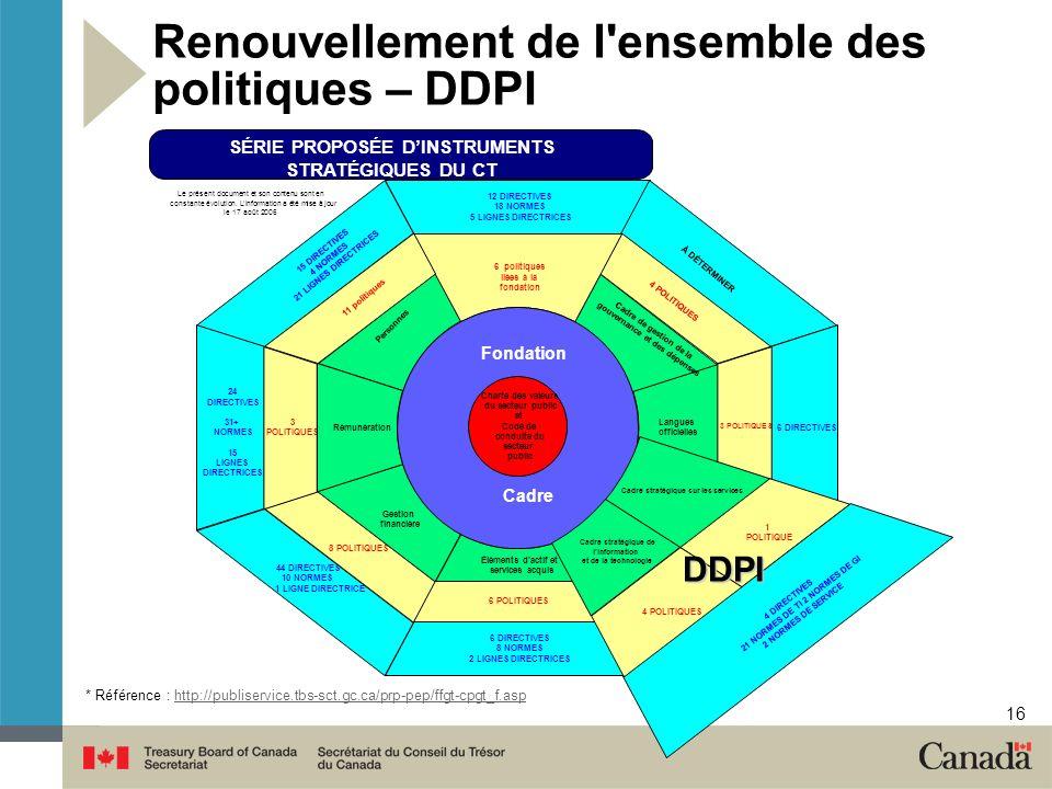 Renouvellement de l ensemble des politiques – DDPI