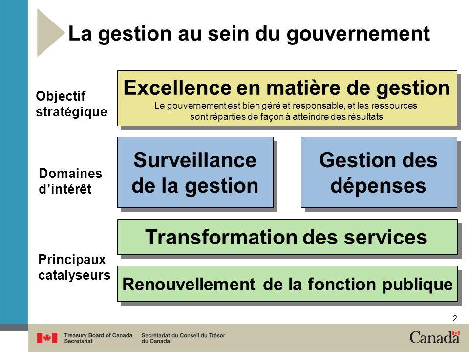 La gestion au sein du gouvernement