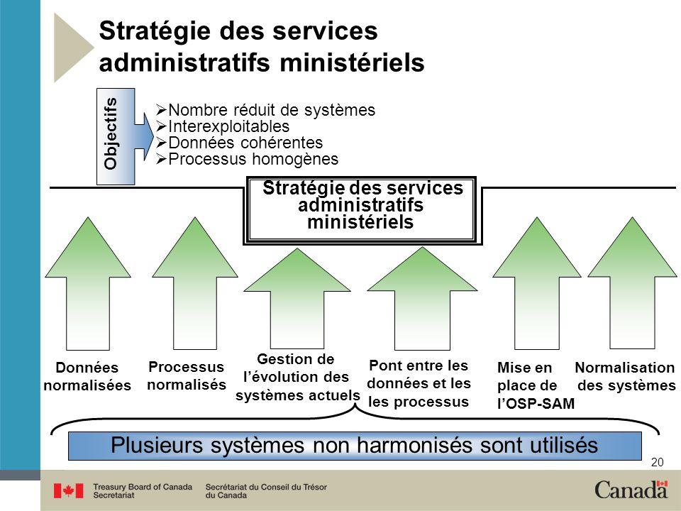 Stratégie des services administratifs ministériels