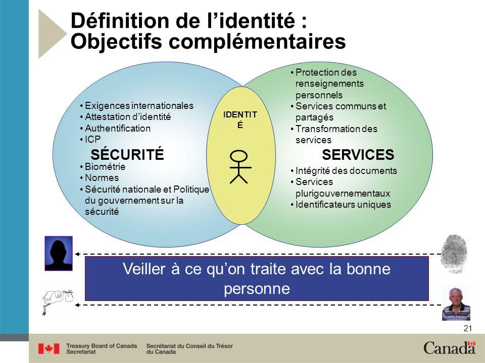 Définition de l'identité : Objectifs complémentaires