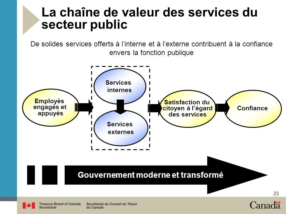 Gouvernement moderne et transformé