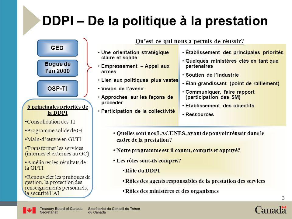 DDPI – De la politique à la prestation