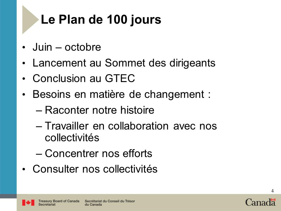 Le Plan de 100 jours Juin – octobre Lancement au Sommet des dirigeants