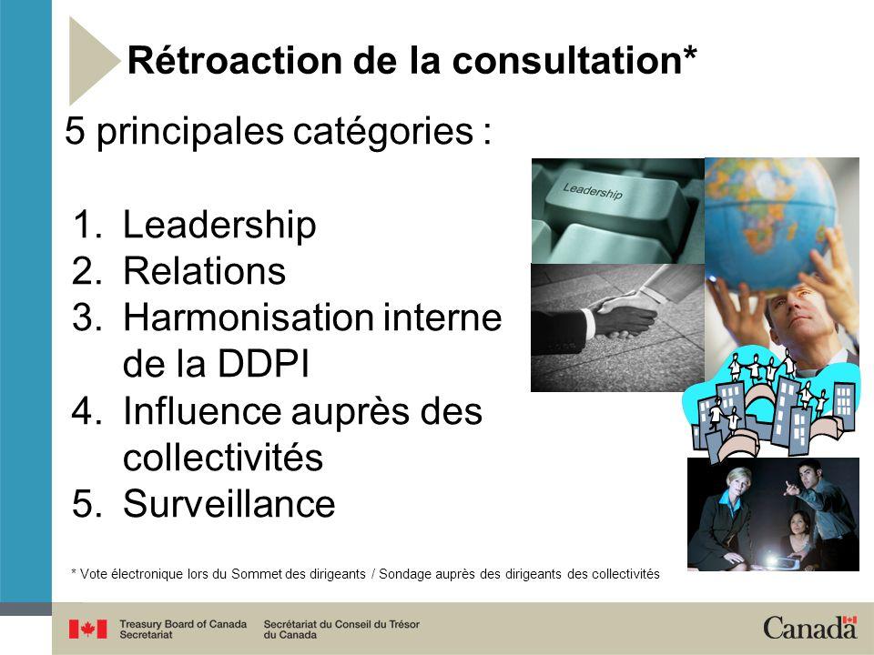 Rétroaction de la consultation*