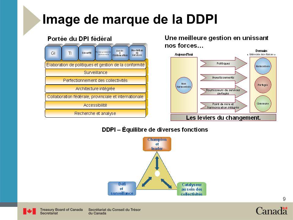 Image de marque de la DDPI