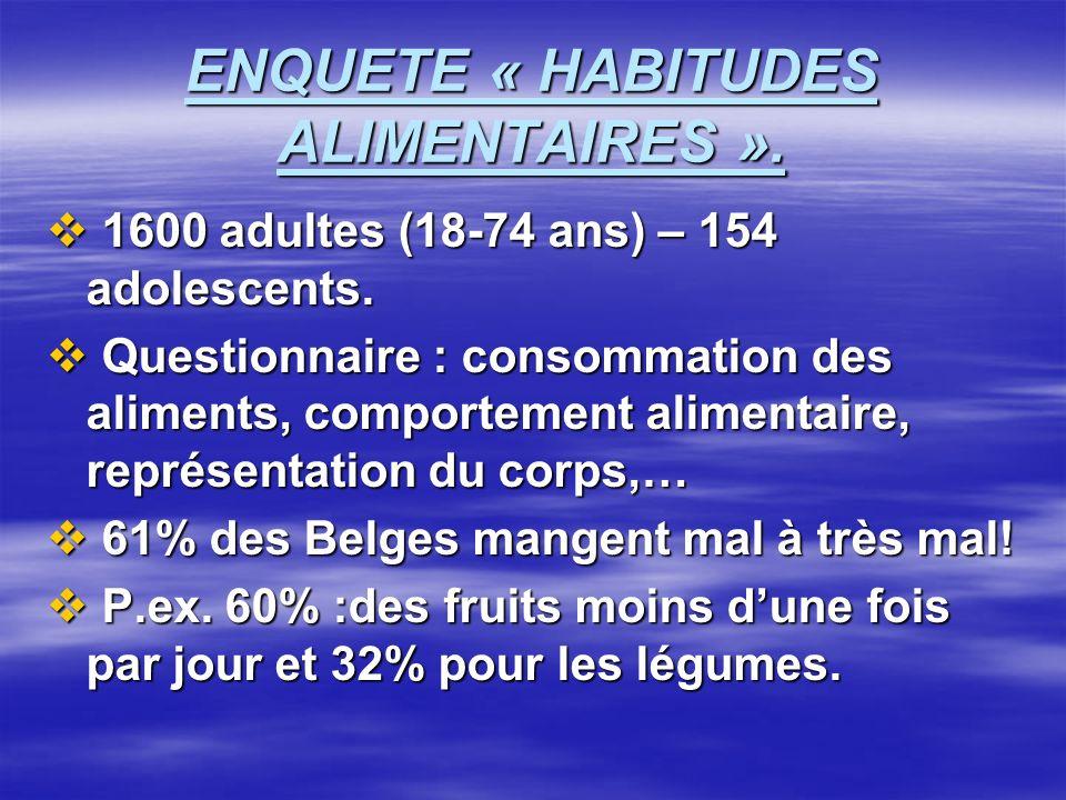ENQUETE « HABITUDES ALIMENTAIRES ».