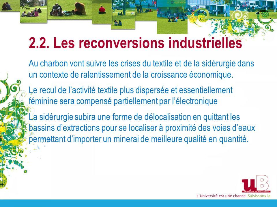 2.2. Les reconversions industrielles