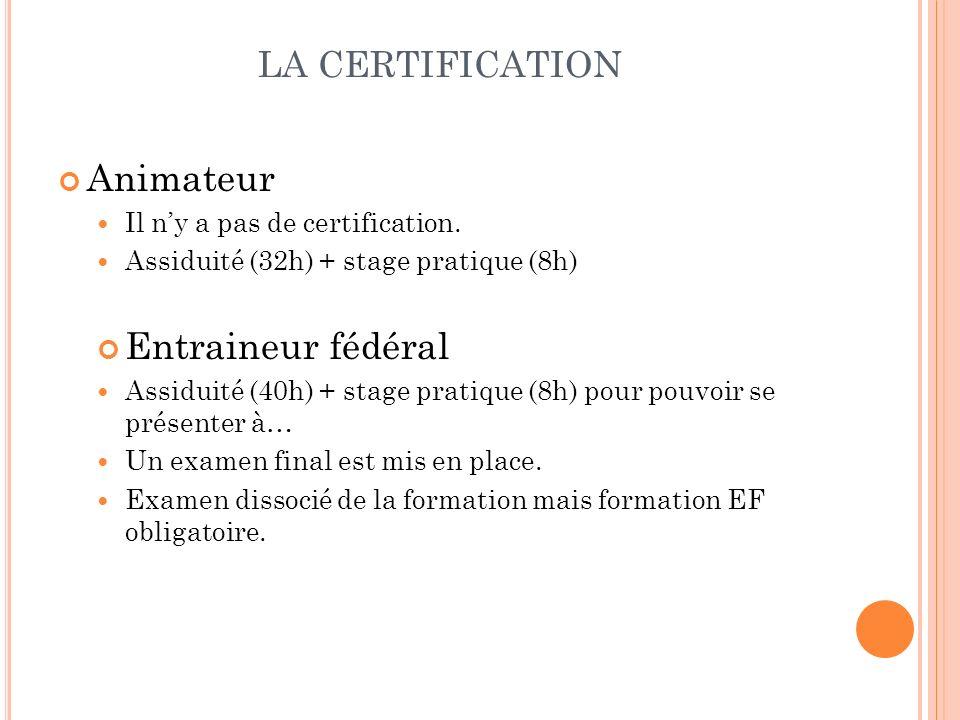 Animateur Entraineur fédéral LA CERTIFICATION