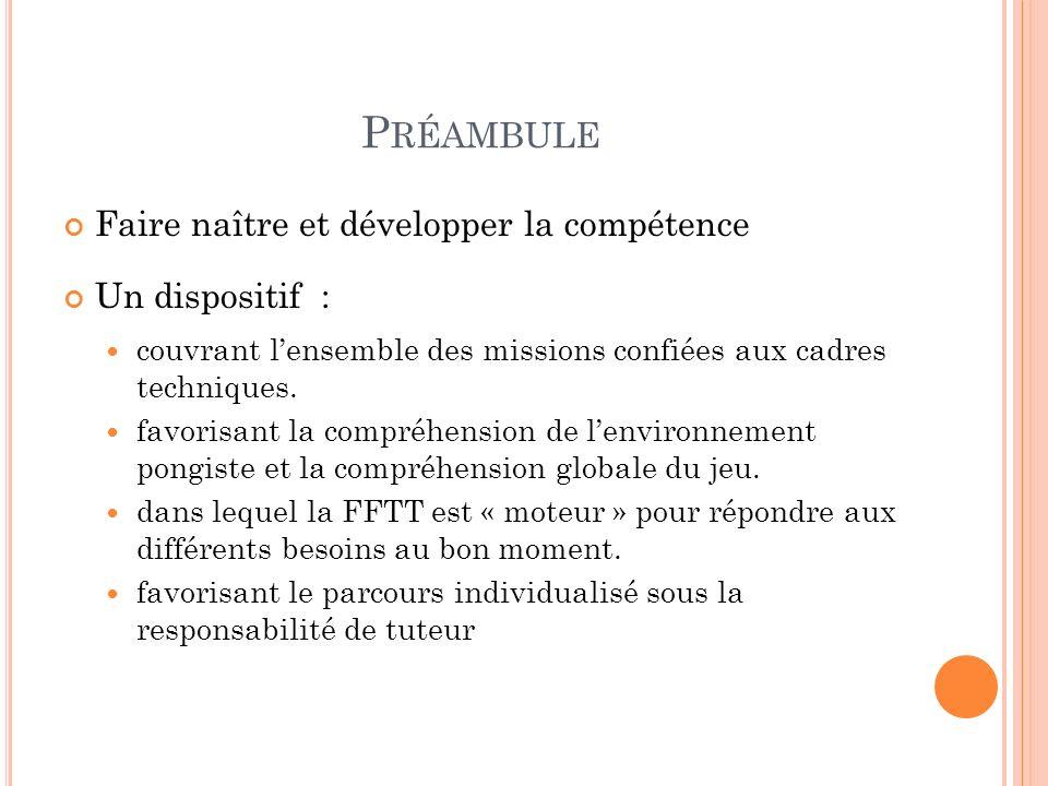 Préambule Faire naître et développer la compétence Un dispositif :