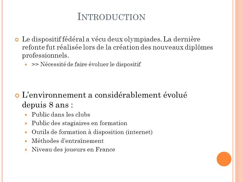 Introduction L'environnement a considérablement évolué depuis 8 ans :