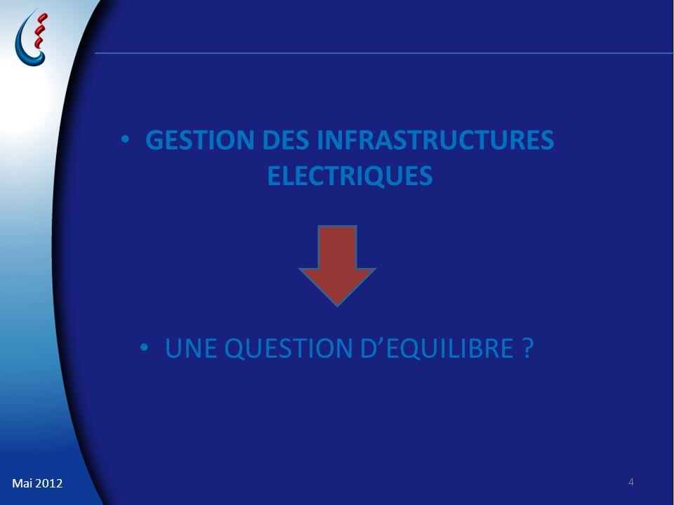 GESTION DES INFRASTRUCTURES ELECTRIQUES
