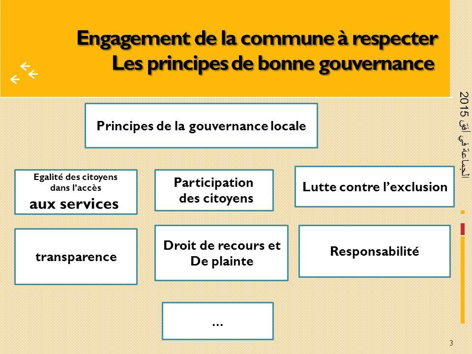 Principes de la gouvernance locale Lutte contre l'exclusion