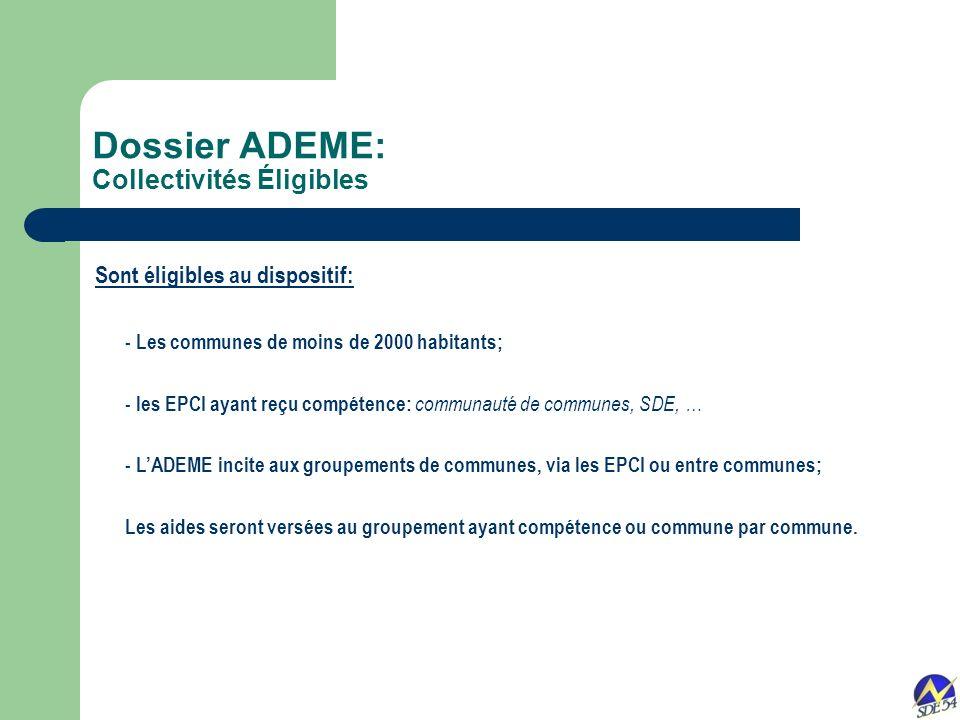 Dossier ADEME: Collectivités Éligibles Sont éligibles au dispositif:
