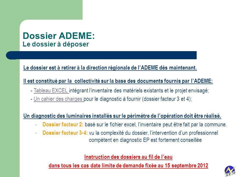 Dossier ADEME: Le dossier à déposer