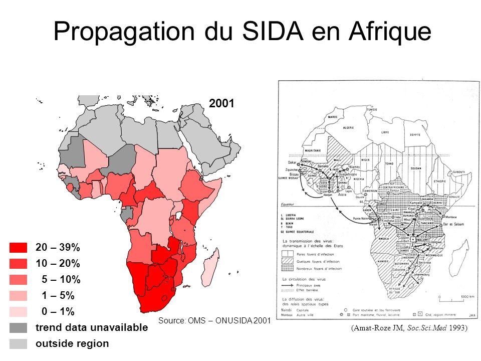 Propagation du SIDA en Afrique