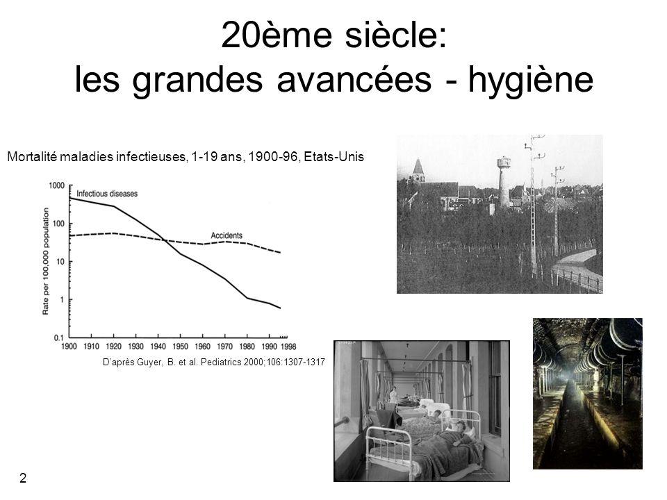 20ème siècle: les grandes avancées - hygiène