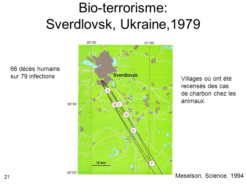 Bio-terrorisme: Sverdlovsk, Ukraine,1979