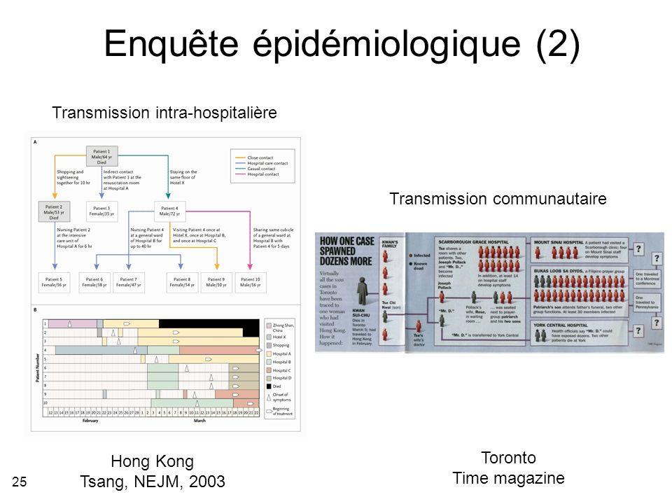 Enquête épidémiologique (2)