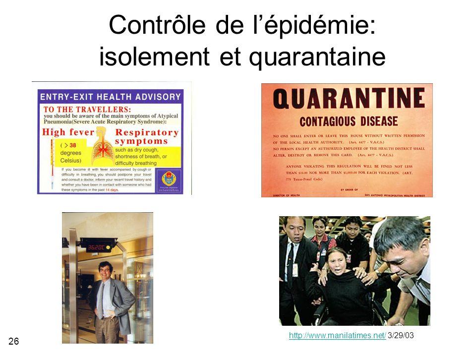 Contrôle de l'épidémie: isolement et quarantaine
