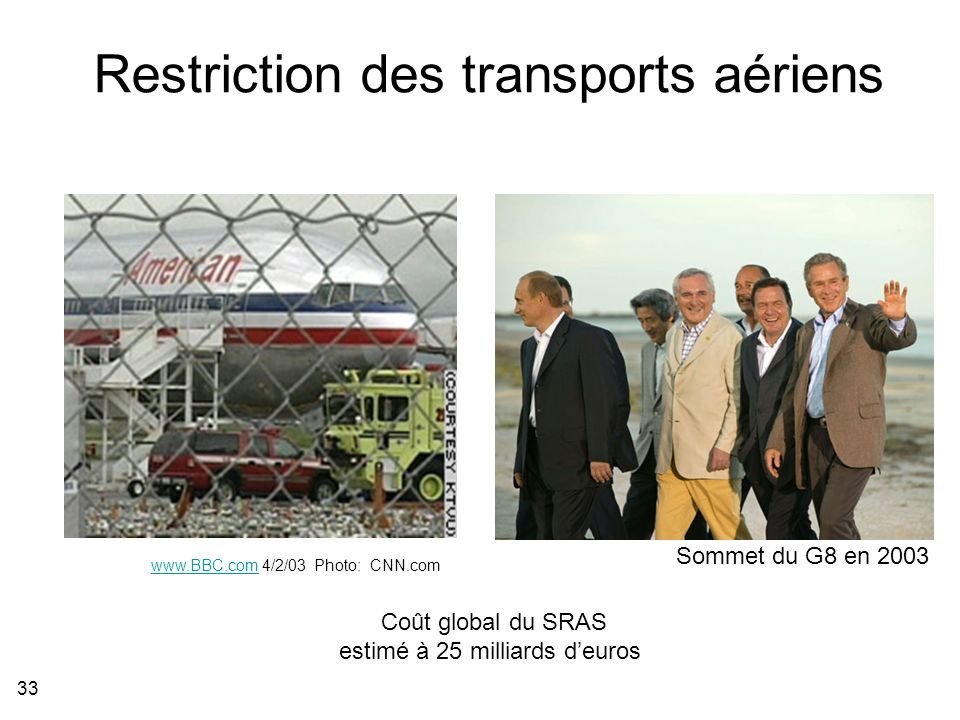 Restriction des transports aériens
