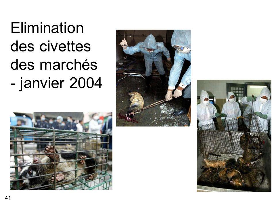 Elimination des civettes des marchés - janvier 2004