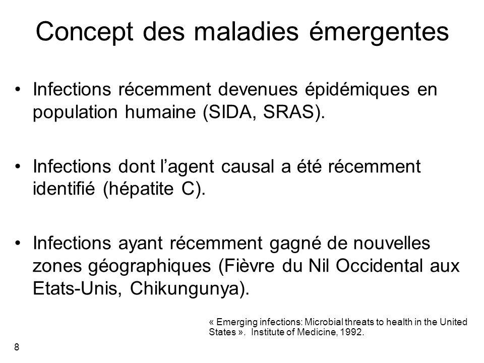 Concept des maladies émergentes