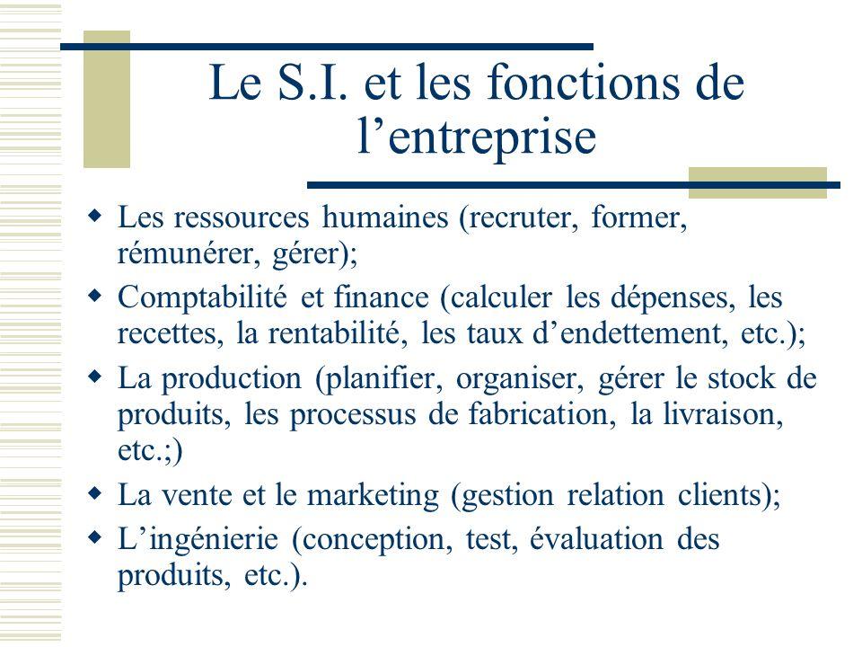Le S.I. et les fonctions de l'entreprise