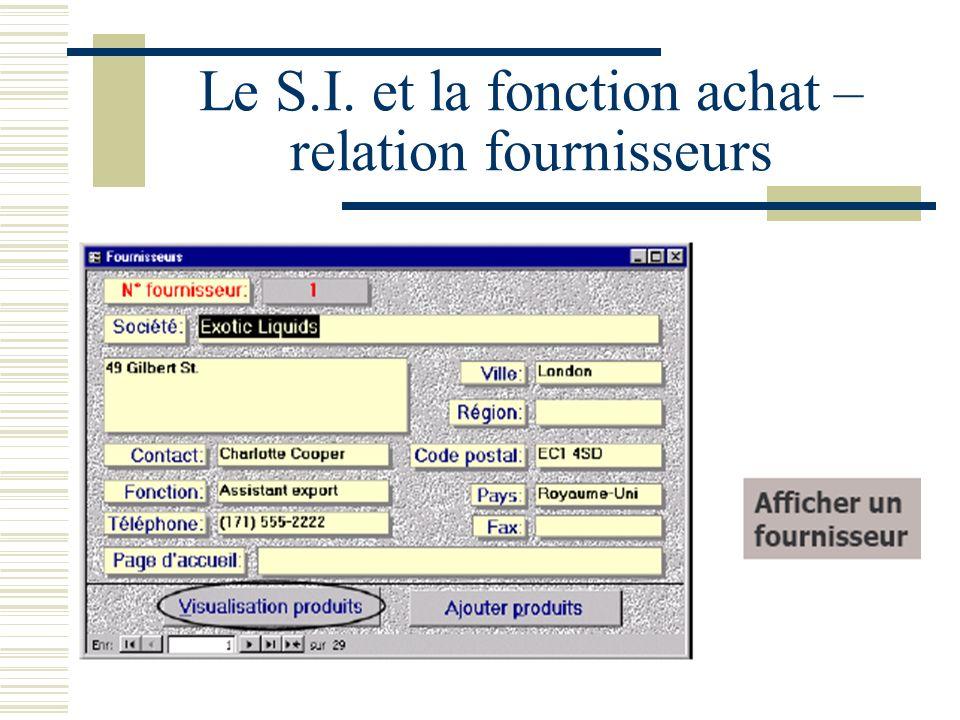 Le S.I. et la fonction achat – relation fournisseurs