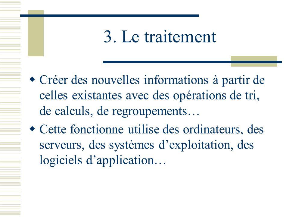 3. Le traitement Créer des nouvelles informations à partir de celles existantes avec des opérations de tri, de calculs, de regroupements…