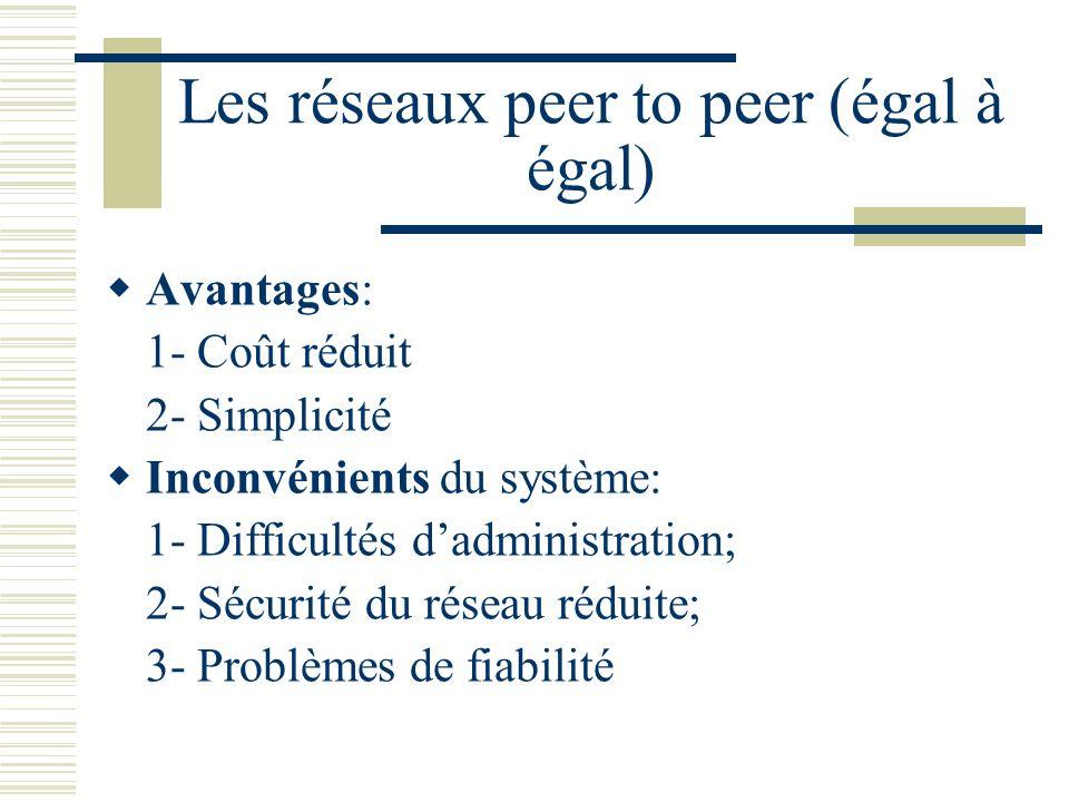 Les réseaux peer to peer (égal à égal)