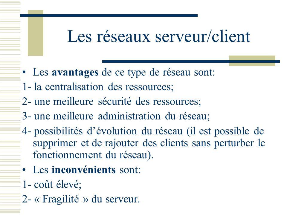Les réseaux serveur/client