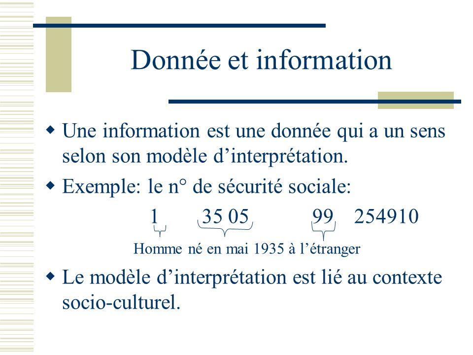 Donnée et information Une information est une donnée qui a un sens selon son modèle d'interprétation.