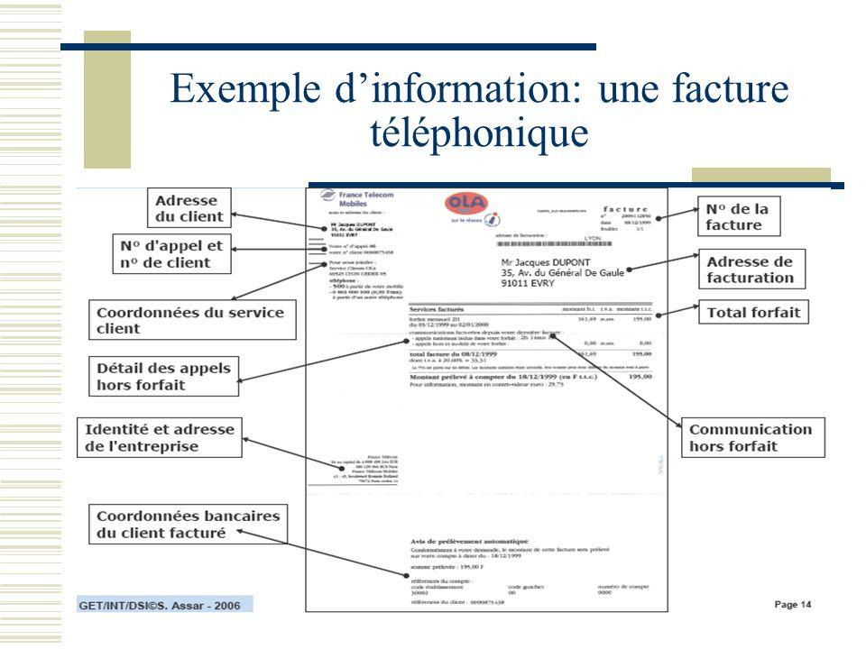 Exemple d'information: une facture téléphonique