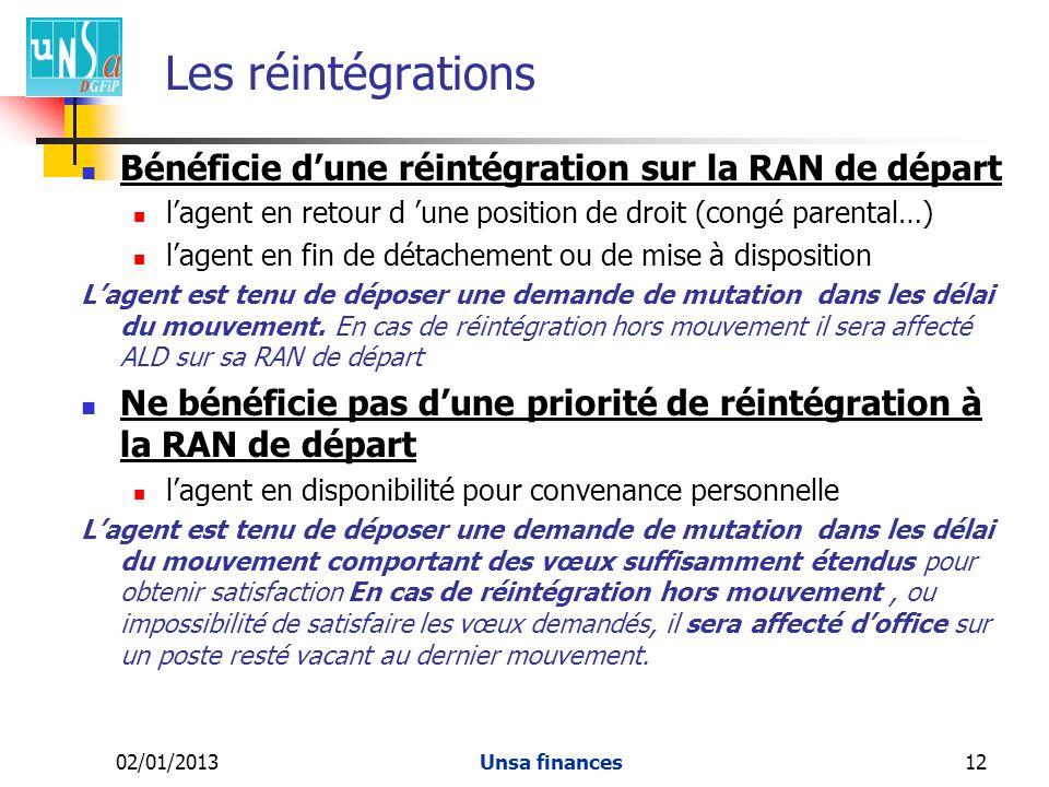 Les réintégrations Bénéficie d'une réintégration sur la RAN de départ