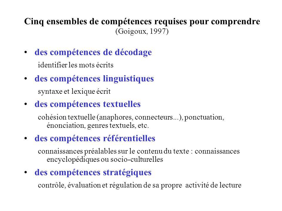 Cinq ensembles de compétences requises pour comprendre (Goigoux, 1997)