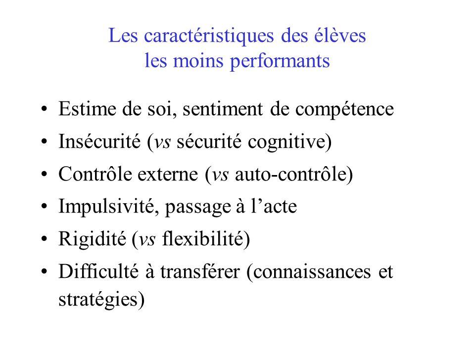 Les caractéristiques des élèves les moins performants