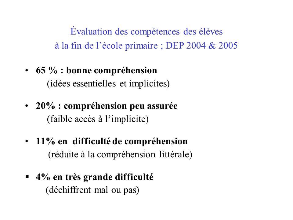 Évaluation des compétences des élèves à la fin de l'école primaire ; DEP 2004 & 2005