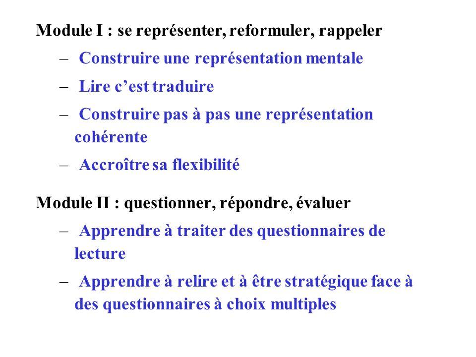 Module I : se représenter, reformuler, rappeler