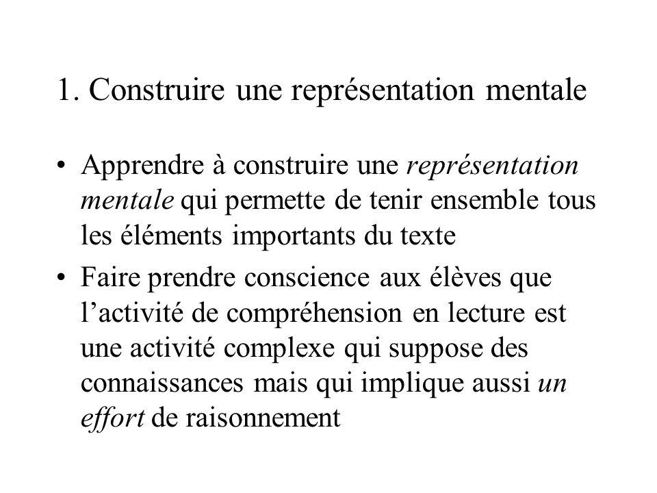 1. Construire une représentation mentale