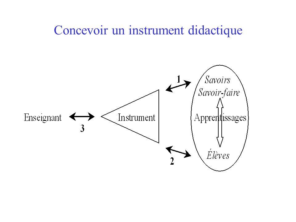 Concevoir un instrument didactique
