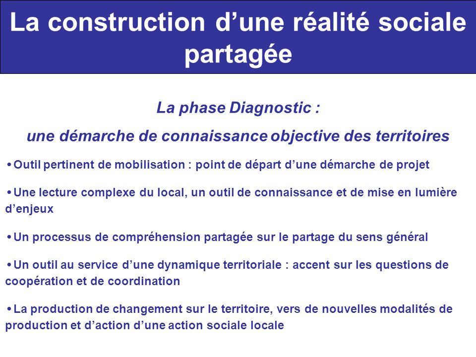 La construction d'une réalité sociale partagée