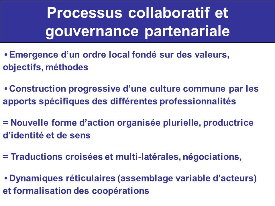 Processus collaboratif et gouvernance partenariale