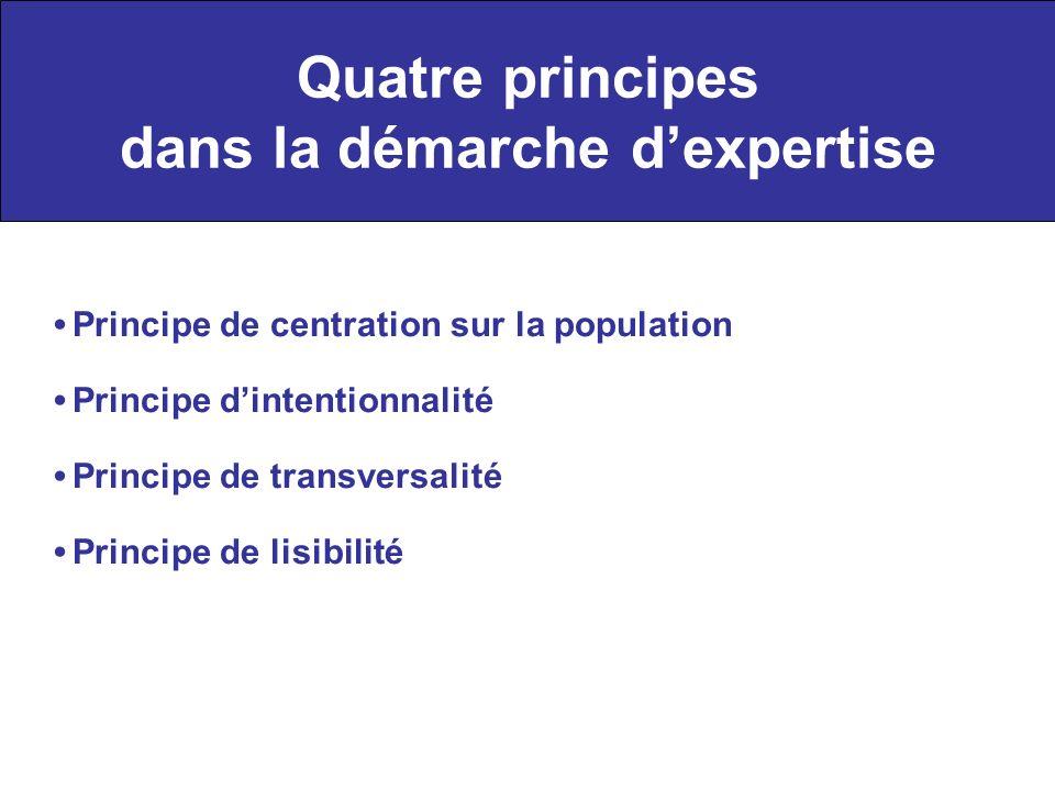 Quatre principes dans la démarche d'expertise