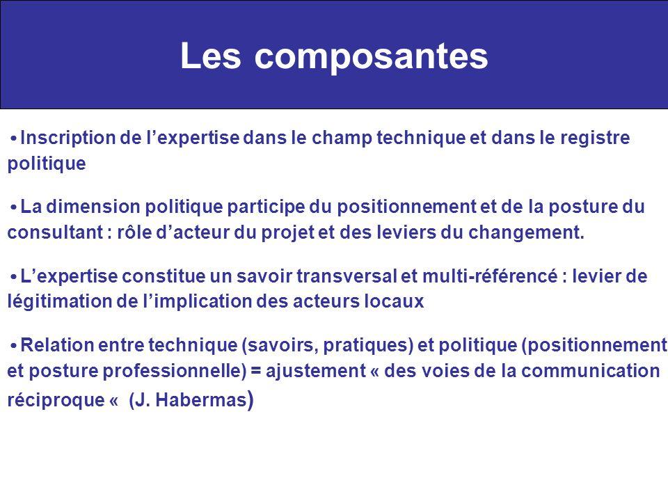 Les composantes •Inscription de l'expertise dans le champ technique et dans le registre politique.
