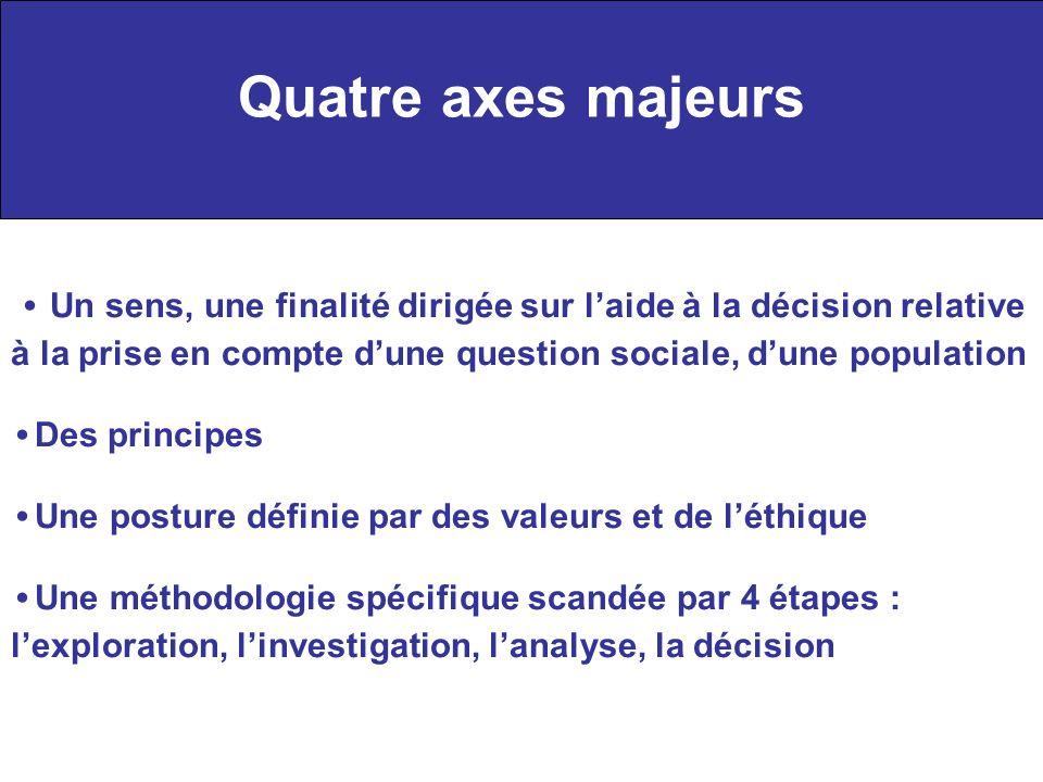 Quatre axes majeurs •Des principes