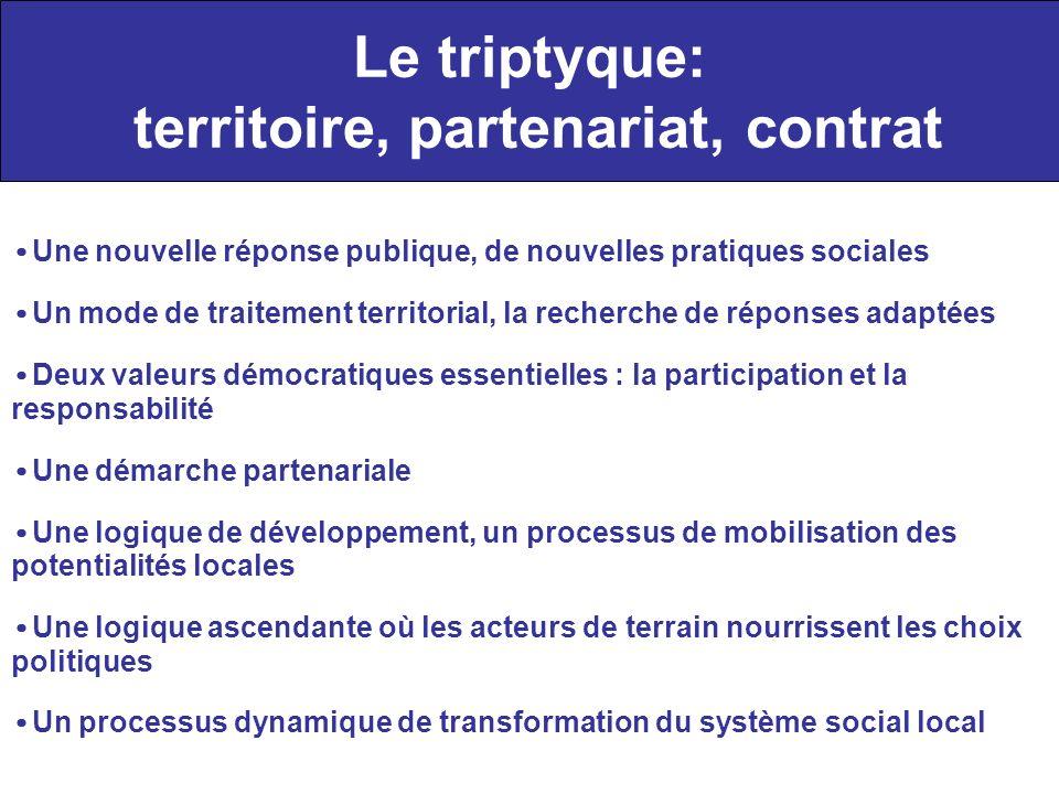 Le triptyque: territoire, partenariat, contrat
